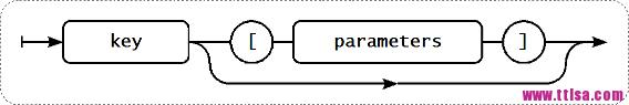配置 Zabbix 的注意事项