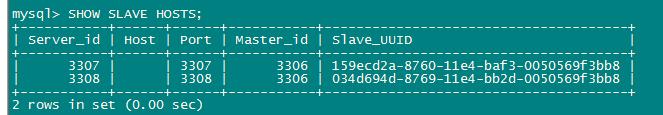 MySQL Utilities